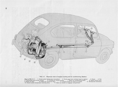 FOR FIAT 600 LINKs part1: Fiat 600D 1 Fiat 600D 2